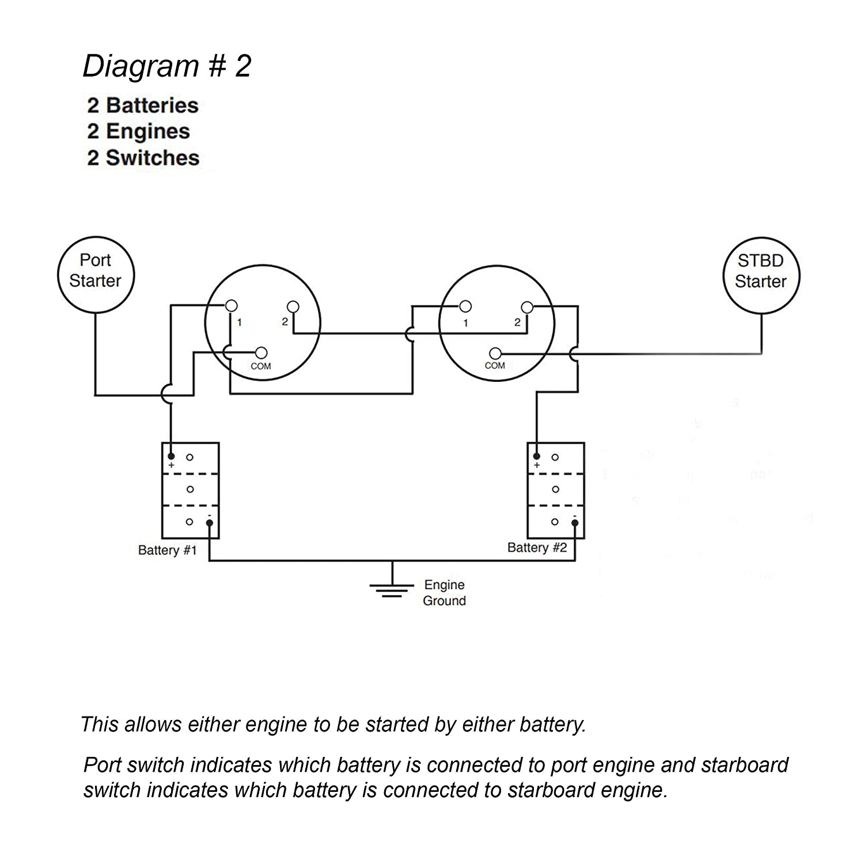 amazon com five oceans dual battery selector switch 250 amp fo rh amazon com