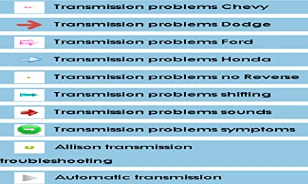 Amazon com: Transmission Problems Guide: Appstore for Android