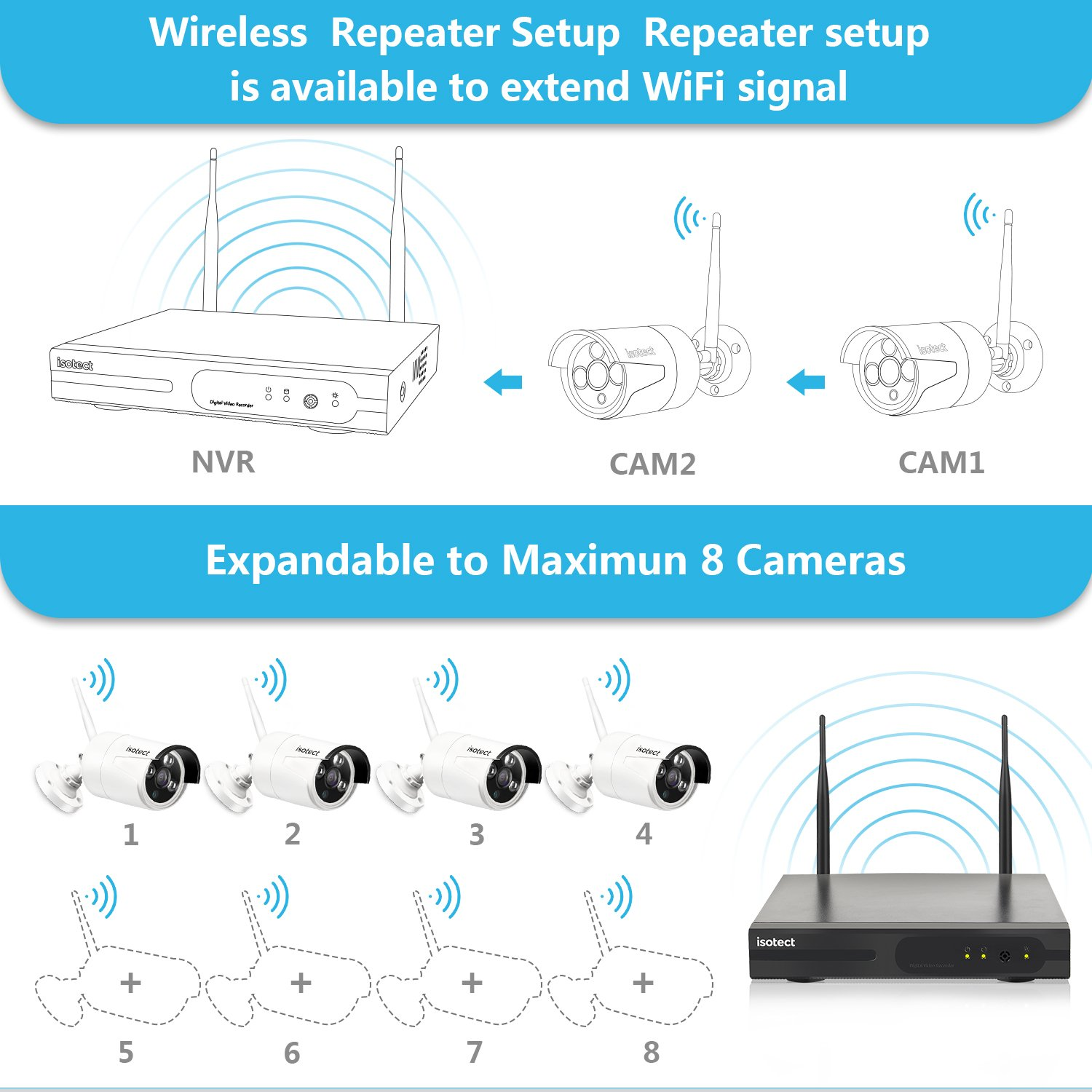 Amazon.com : Wireless Security Camera System, Isotect 8CH HD ...