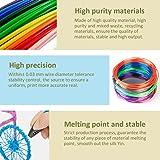 3D Printing Pen Filament