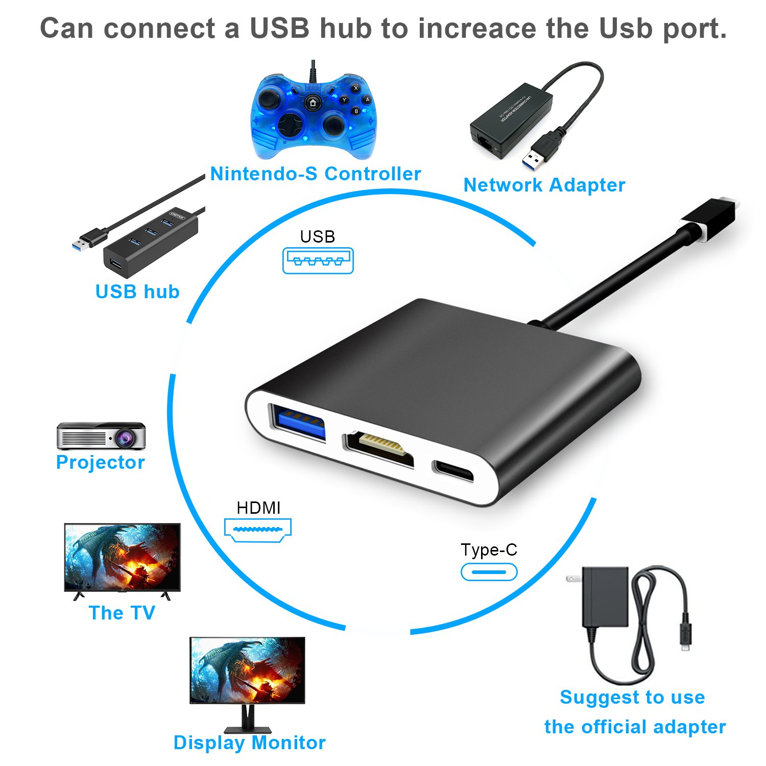 Amazon.com: FastSnail HDMI Type C Hub Adapter for Nintendo Switch ...