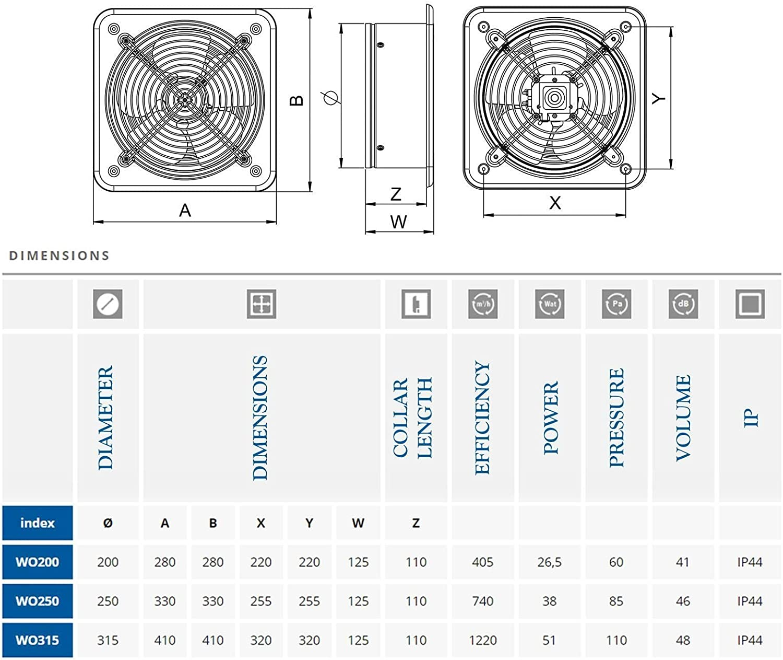 /Ø 315 mm Axial Ventilator Absaugl/üfter Absaugung IP44 WO Wand Fenster Gebl/äse L/üfter Industrie Abluft Zuluft Hochdruck Radiall/üfter Radialventilator Kunststoff