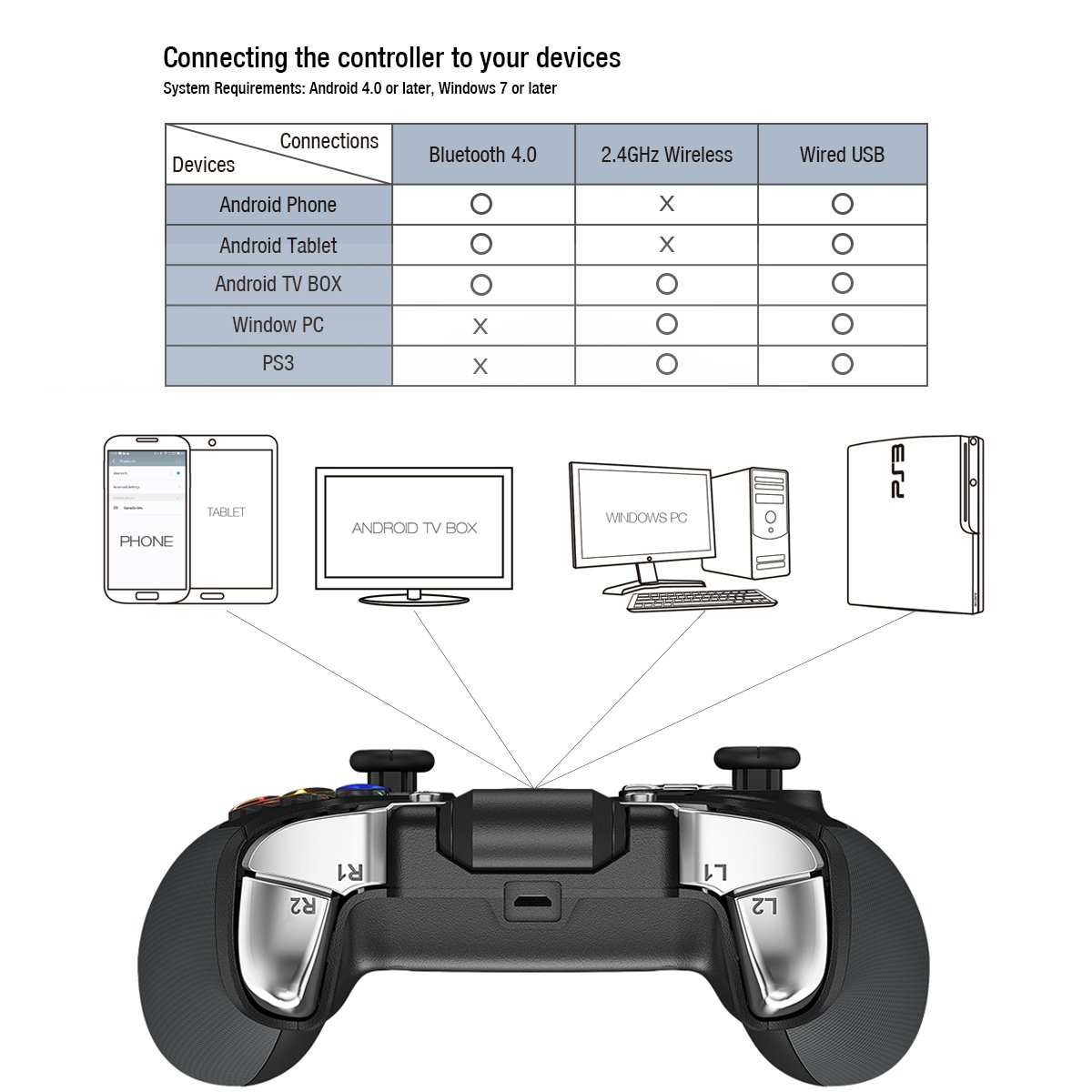 GameSir G4s Bluetooth Wireless Gaming Controller for Android//Windows//VR