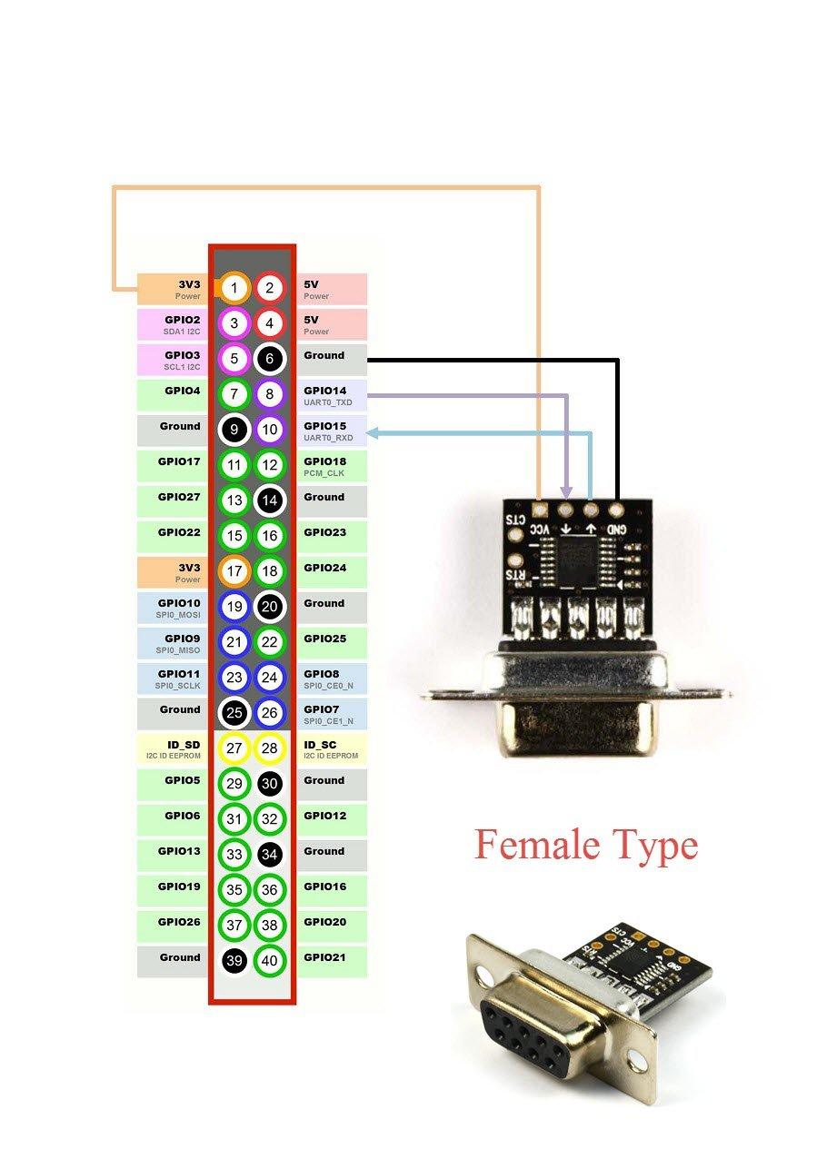 3 V /à 5, 5 V NulSom Inc NS-RS232-01-H Ultra Compact Convertisseur RS232 vers TTL avec Femelle DB9 avec Capuche Kit