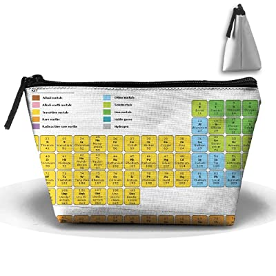 High Quality Sesy Periodic Table Of Elements Classical Education