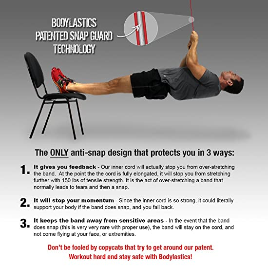 door gym with anti-snap guard tech
