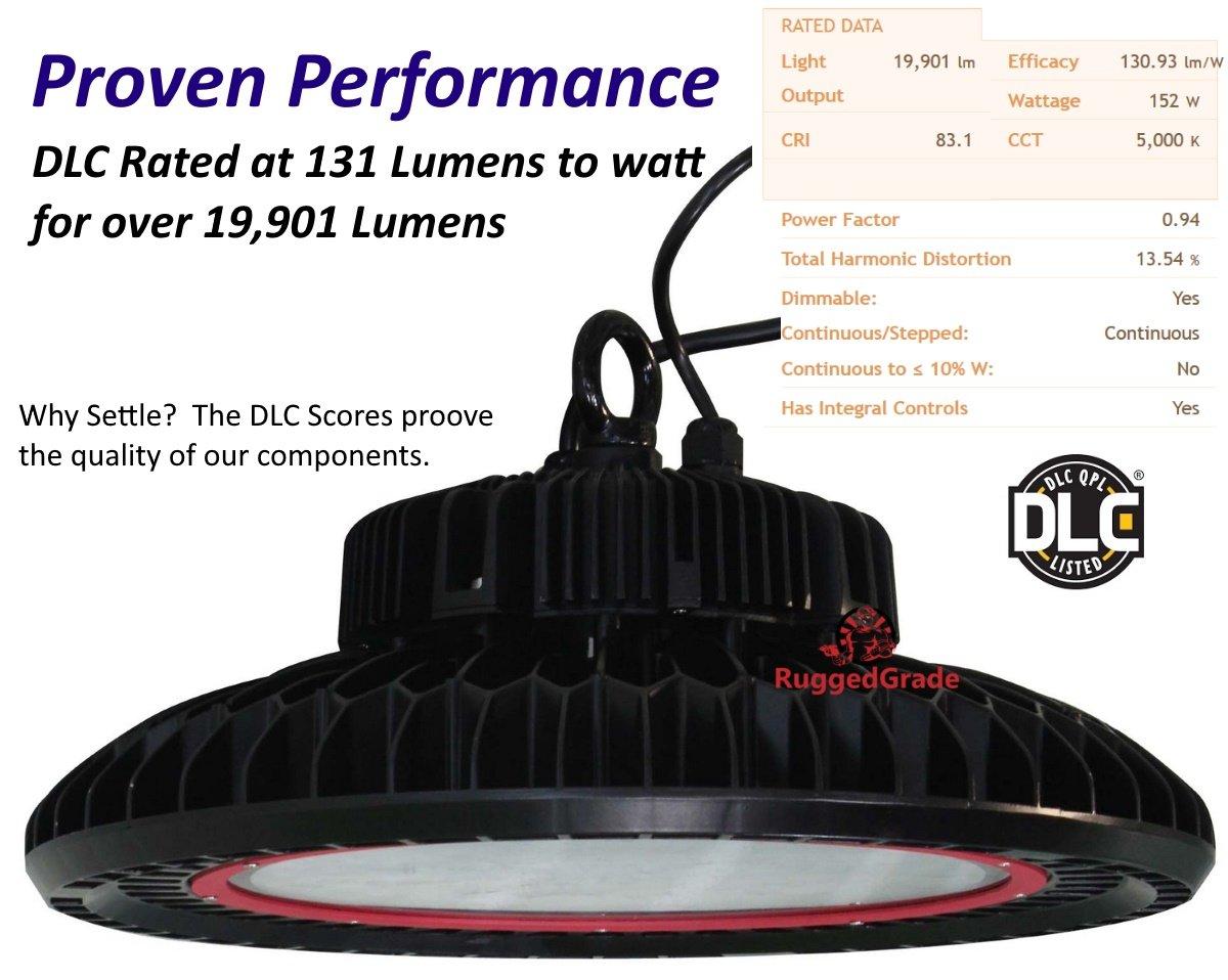 32 000 Lumen Led High Bay Light 240 Watt Lighting Integrated Wiring Diagram Dimmable Optional Ultra Efficient 135 Lumens To Watts 5000k Bright White
