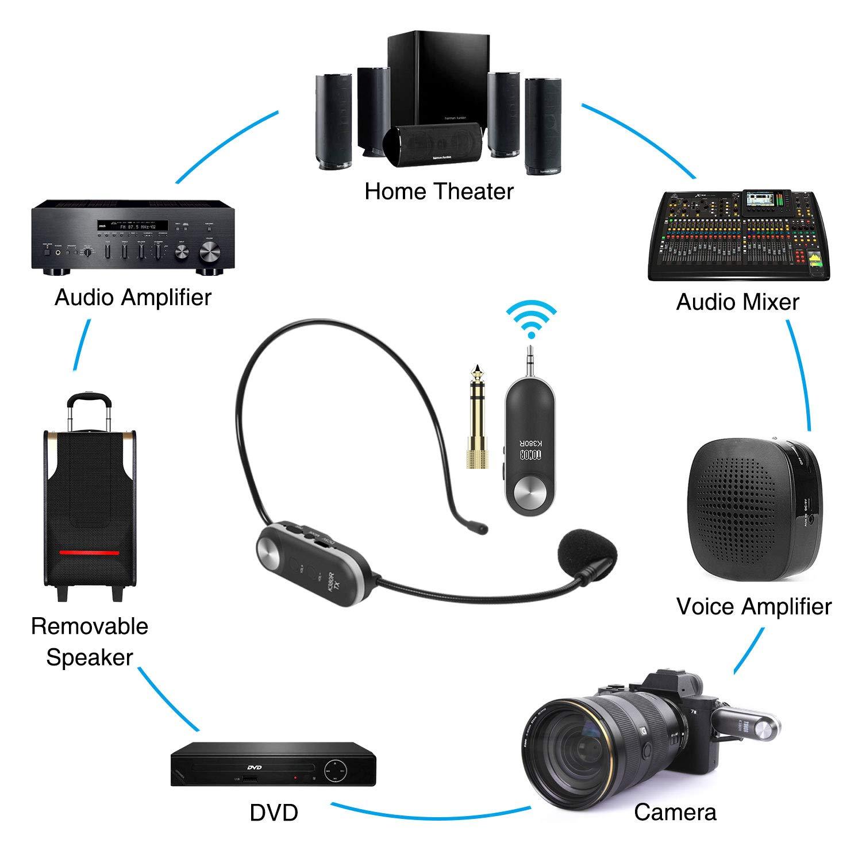 Tonor Micrófono Inalámbrico Ariculares UHF 10 Canales Recargables con Receptor Actualizado para Amplificador de Voz Sistema de Sonido de Audio Cámara DSLR ...