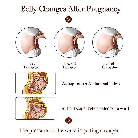 Amazon.com: # 1 Mejor Estimada Maternidad Cinturón Prenatal ...
