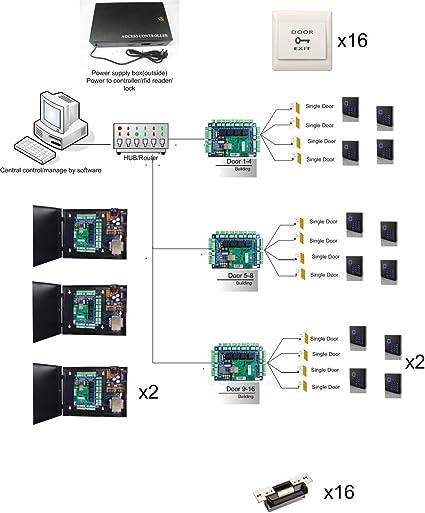 Amazon com : TCP/IP Network 16 Doors Security Door Entry Systems