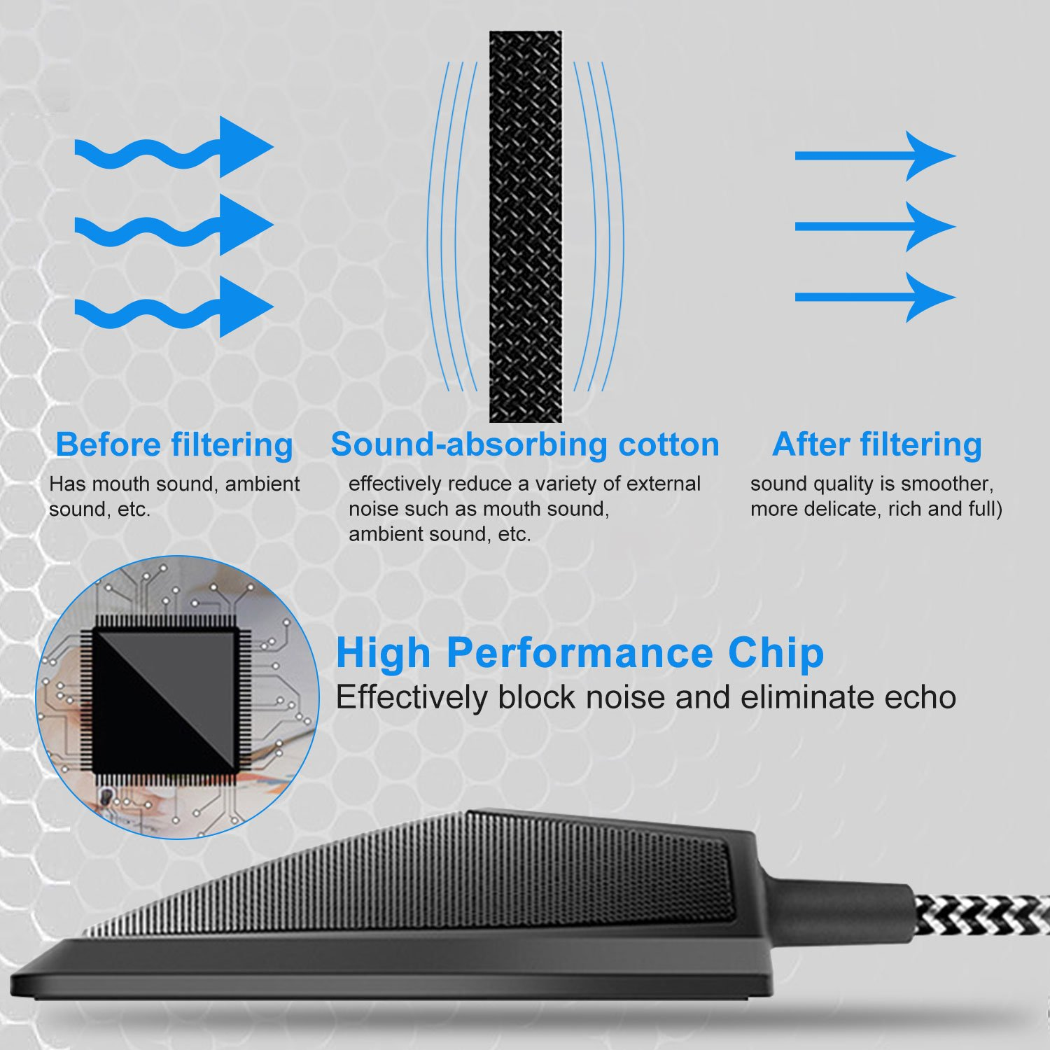 ELUTENG USB Condenser Microphone 360 ° Omnidirection Desktop Conference Microphone USB Computer Plug & Play with Mute Buttom Condenser PC Mic Compatible for Computer MacBook AIR/iMac / iMac Pro by ELUTENG (Image #6)