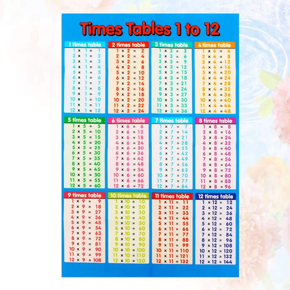 Healifty tabla de multiplicar p/óster tabla de tabla de tiempos educativos para ni/ños dormitorio de aula de matem/áticas dormitorio
