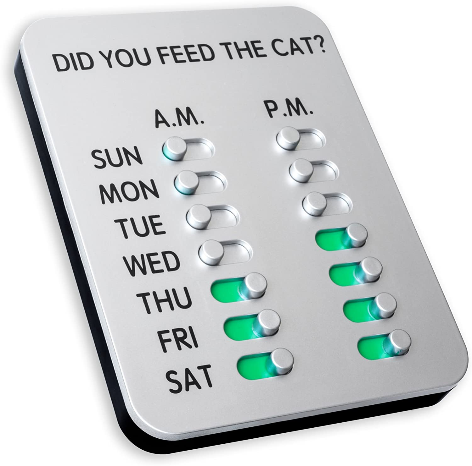 DYFTD Did You Feed The Cat?