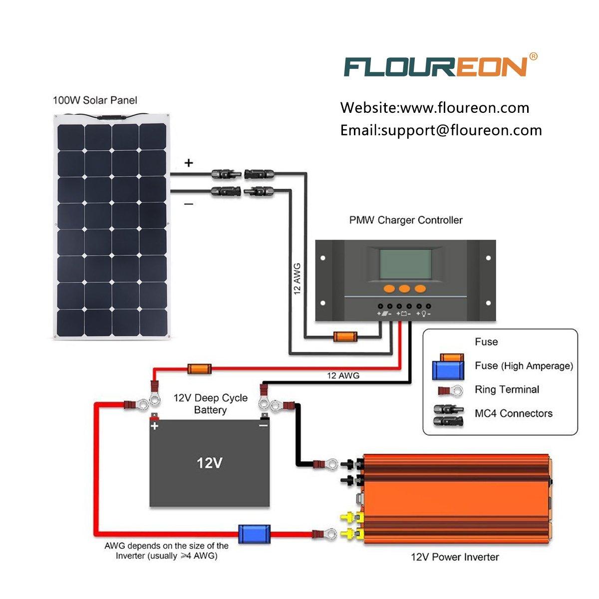 100w 12v solar wiring diagram wiring diagrams best amazon com floureon 100w 18v 12v solar panel charger sunpower cell 12v diagram wiring batterygm 100w 12v solar wiring diagram