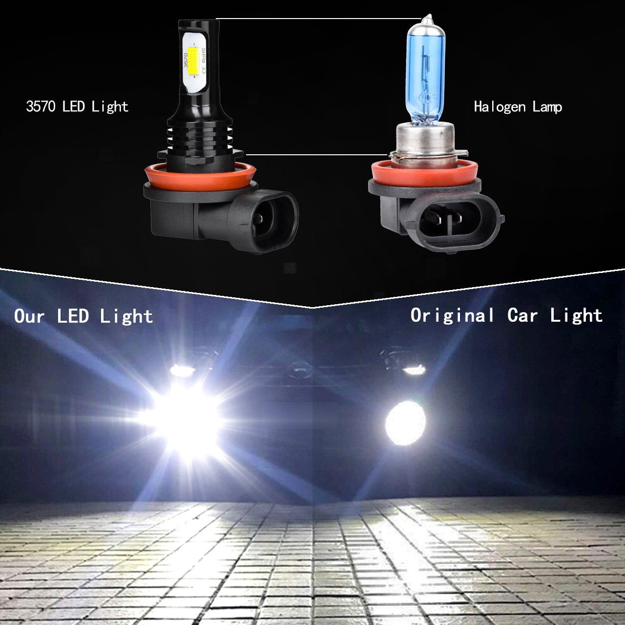 Pack of 2 75W TUINCYN Extremely Bright H7 LED Fog Light Bulb White 6500K 2400 Lumens Top Quality 3570 CSP-Chips Daytime Running Light//DRL Day Light Bulb 12V-24V DC