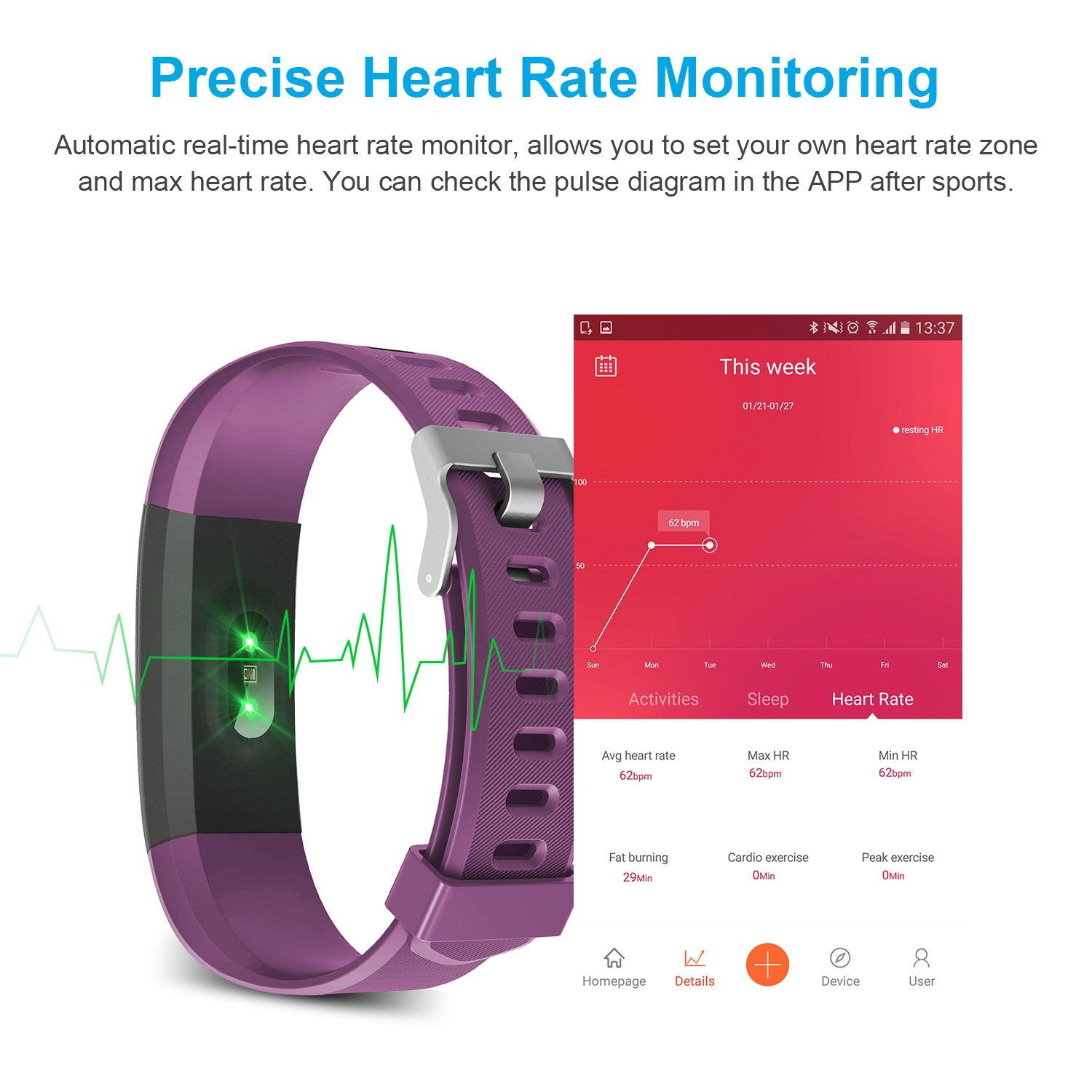Vigorun Fitness Tracker Heart Rate Monitor Sport Smart Alarm Circuit Homemade Projects Wristband Ip67 Waterproof Activity With Pedometer Step Distance Counter Calorie