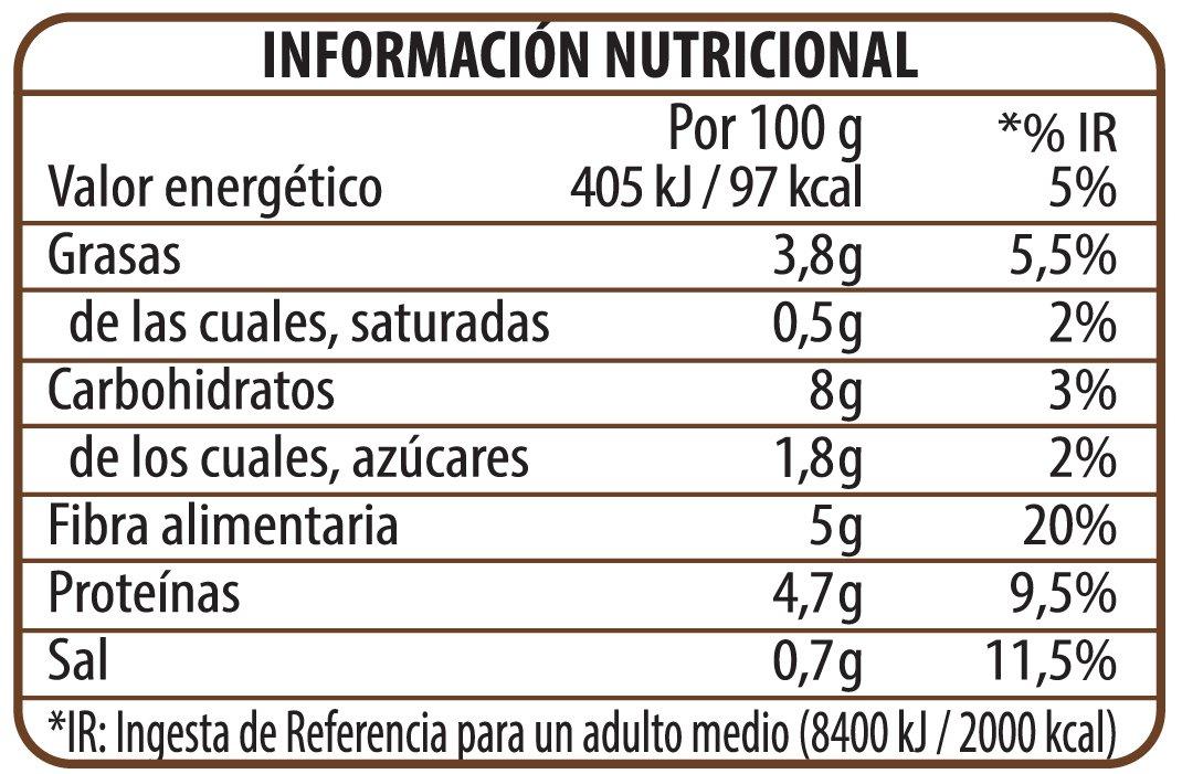Brillante Benefit Legumbres, Chía, Verduras 250G - [Pack De 16] - Total 4 Kg