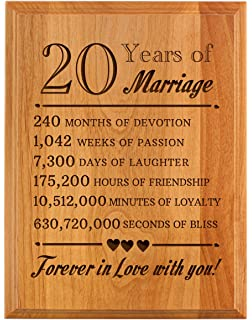amazon com 20th wedding anniversary gifts wall plaque gifts for