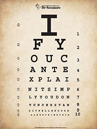 photograph about Eye Chart Printable named Einstein Eye Chart II Artwork Print, 14 x 18 inches