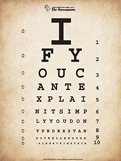 Amazon Einstein Eye Chart Ii Art Print 14 X 18 Inches Posters