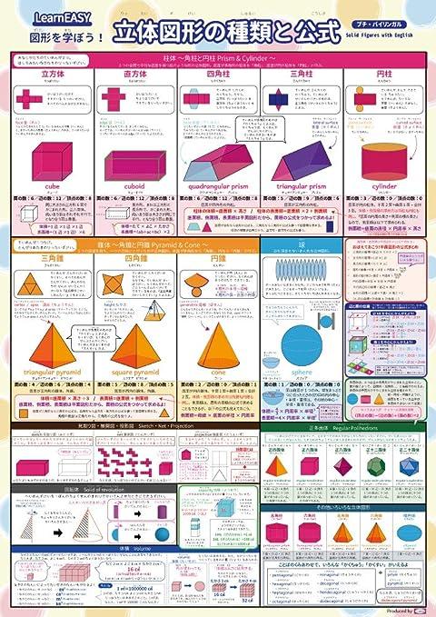 1枚で立体図形がわかる!LearnEASY 図形を学ぼう!立体図形の種類と公式ポスター プチバイリンガル英語付き 大判A2サイズ 一覧表 小学生算数教材