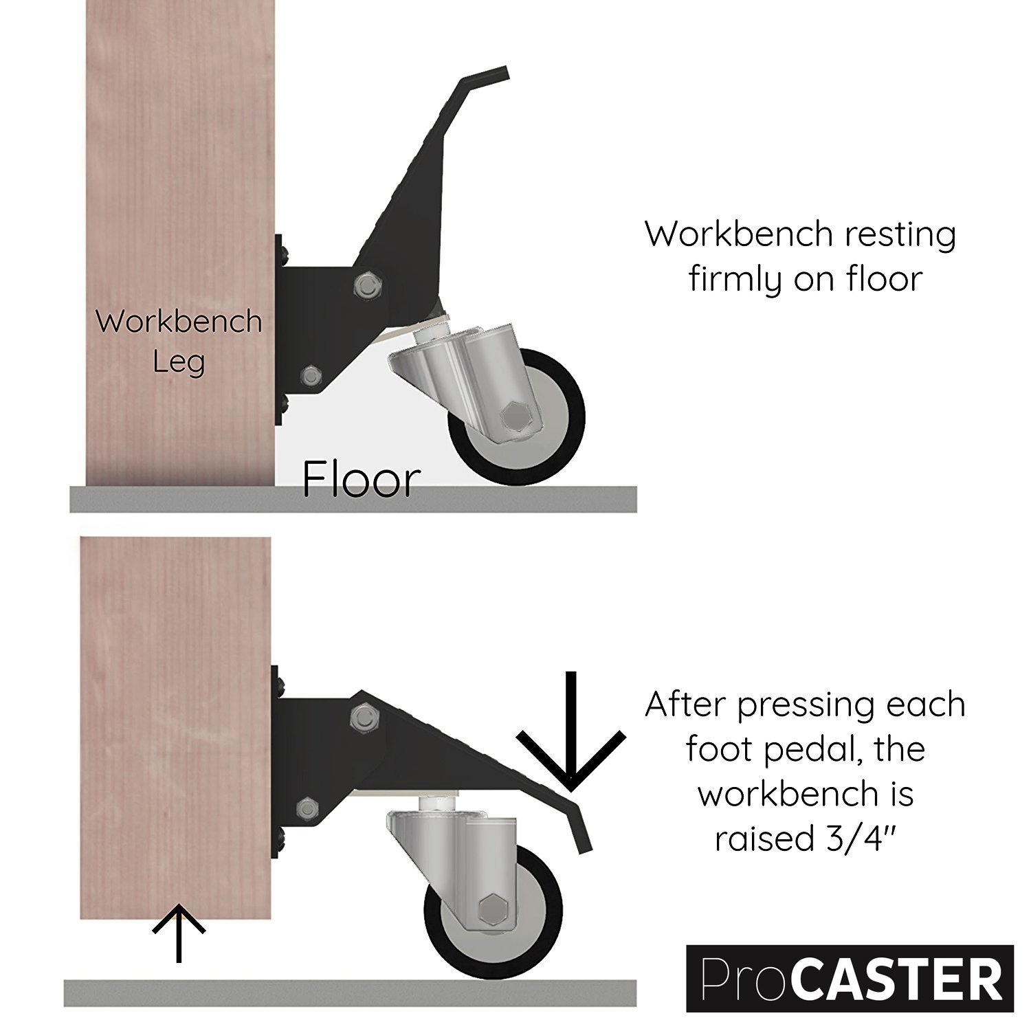[New Version] ProCaster Workbench Caster Kit | Pack of 4 | Durable Heavy Duty Steel and Wheels | Move up to 420 lbs Easily | High Quality Material by ProCaster (Image #2)