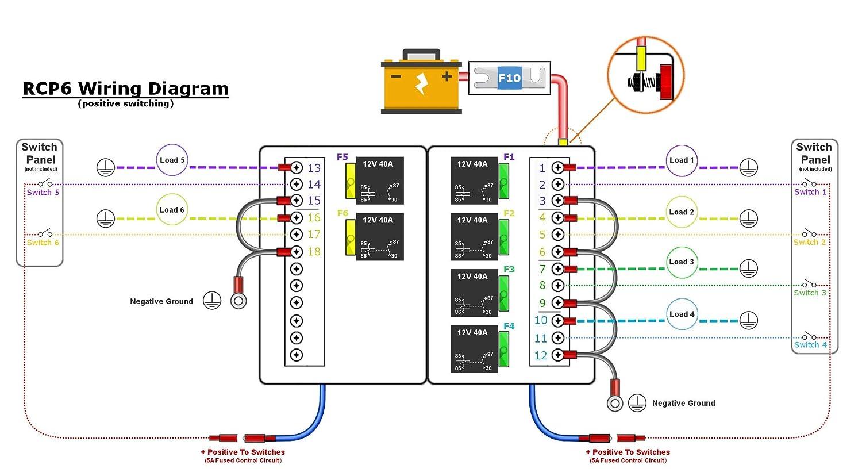 Relay Panel Wiring Diagram