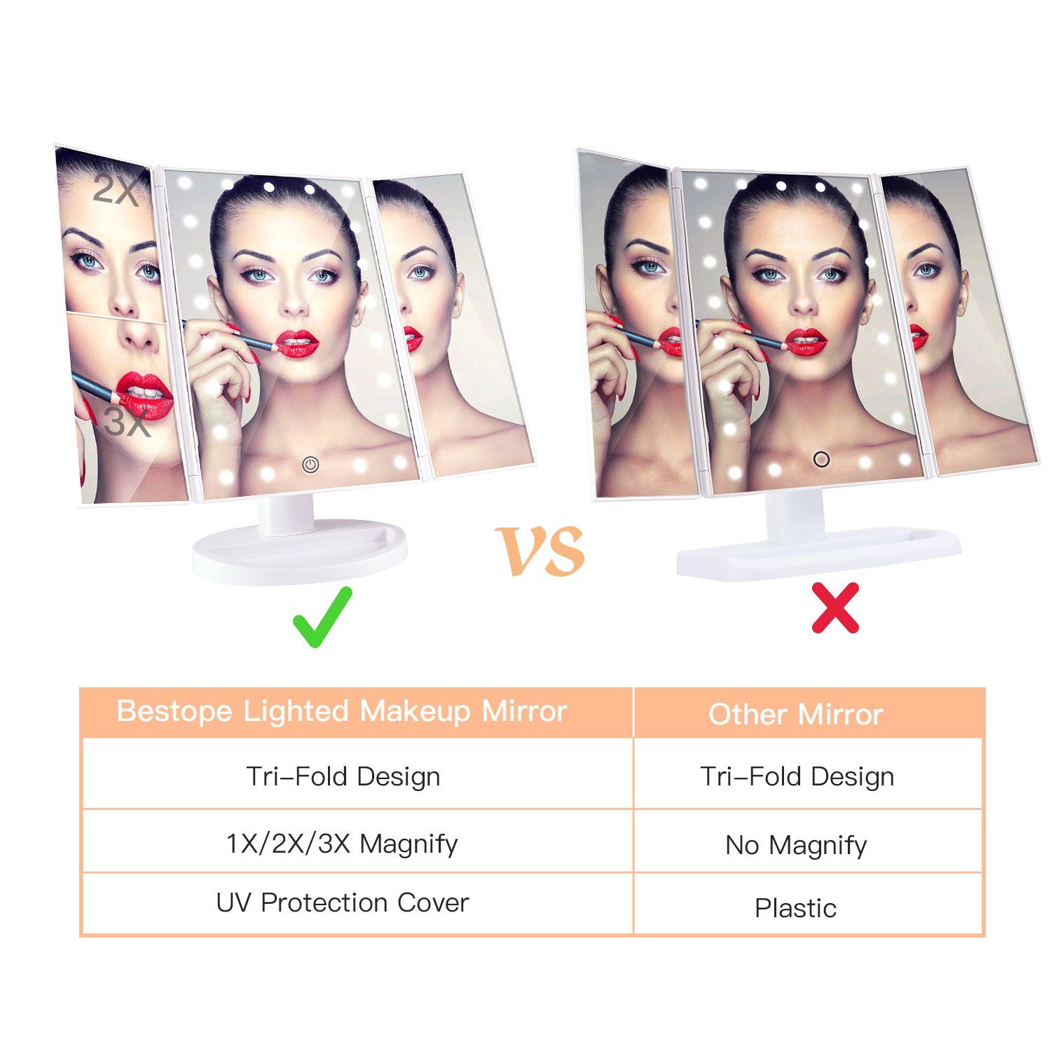 BESTOPE Makeup Vanity Mirror with 21 LED Lights 3X/2X Magnifying Touch Screen,Dual Power Supply,180° Adjustable Rotation,Countertop Cosmetic, 2 Pound by BESTOPE (Image #1)