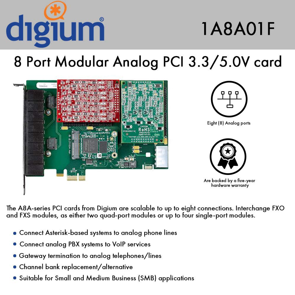 Digium 1a8a01f 8 Port Modular Analog Pci 33 50v Card Combine Series And Parallel Paths Together In A Single Circuit No Interfaces Hw Echo Can Computers Accessories