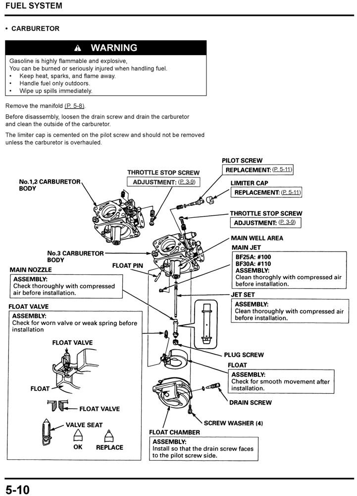 Honda bf outboard wiring diagram house