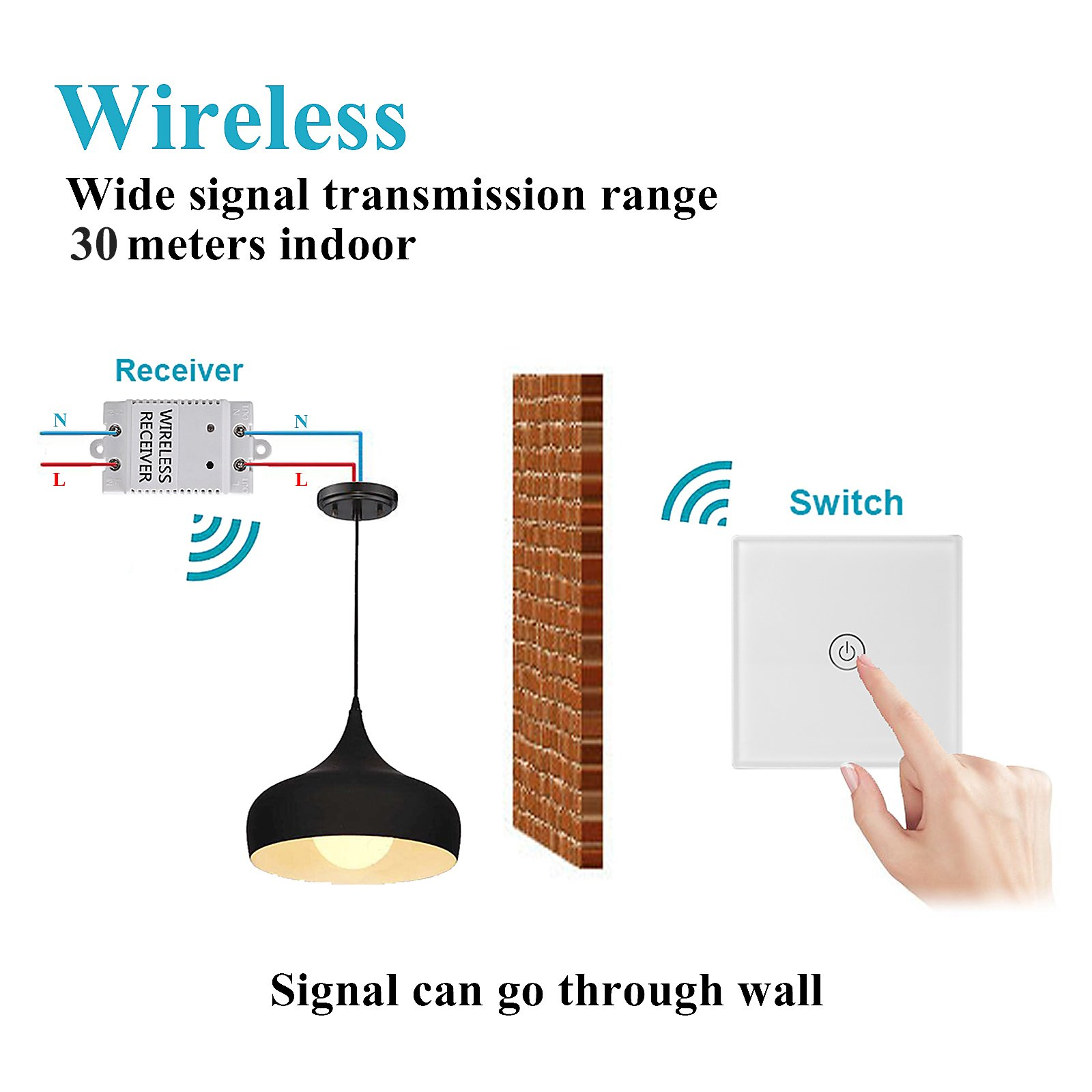 Wireless Light Switch and Receiver Kit Remote Control Ceiling Lamp LED Bulb Glass Panel Adhesive Tape Installation Touch Sensitive by MOUNTAIN_ARK (Image #2)