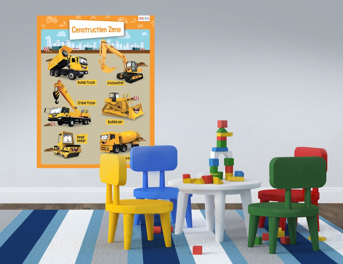 Amazon.com: 8 Educational Posters for Toddlers Learning Kit ...