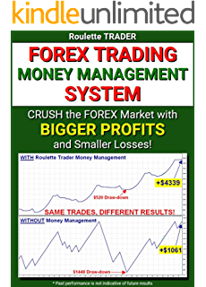 Forex excel money management