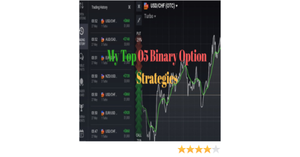 Binary options strategy 2021 movies 85k bet on tiger deadspin