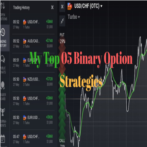 online currency trading account top binary option software