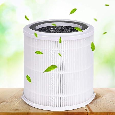INTEY HEPA- Filtro de Aire para purificador de Aire: Amazon.es: Hogar