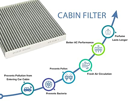 Speedwav Zip Cabin Ac Filter For Chevrolet Enjoy Zipzap29
