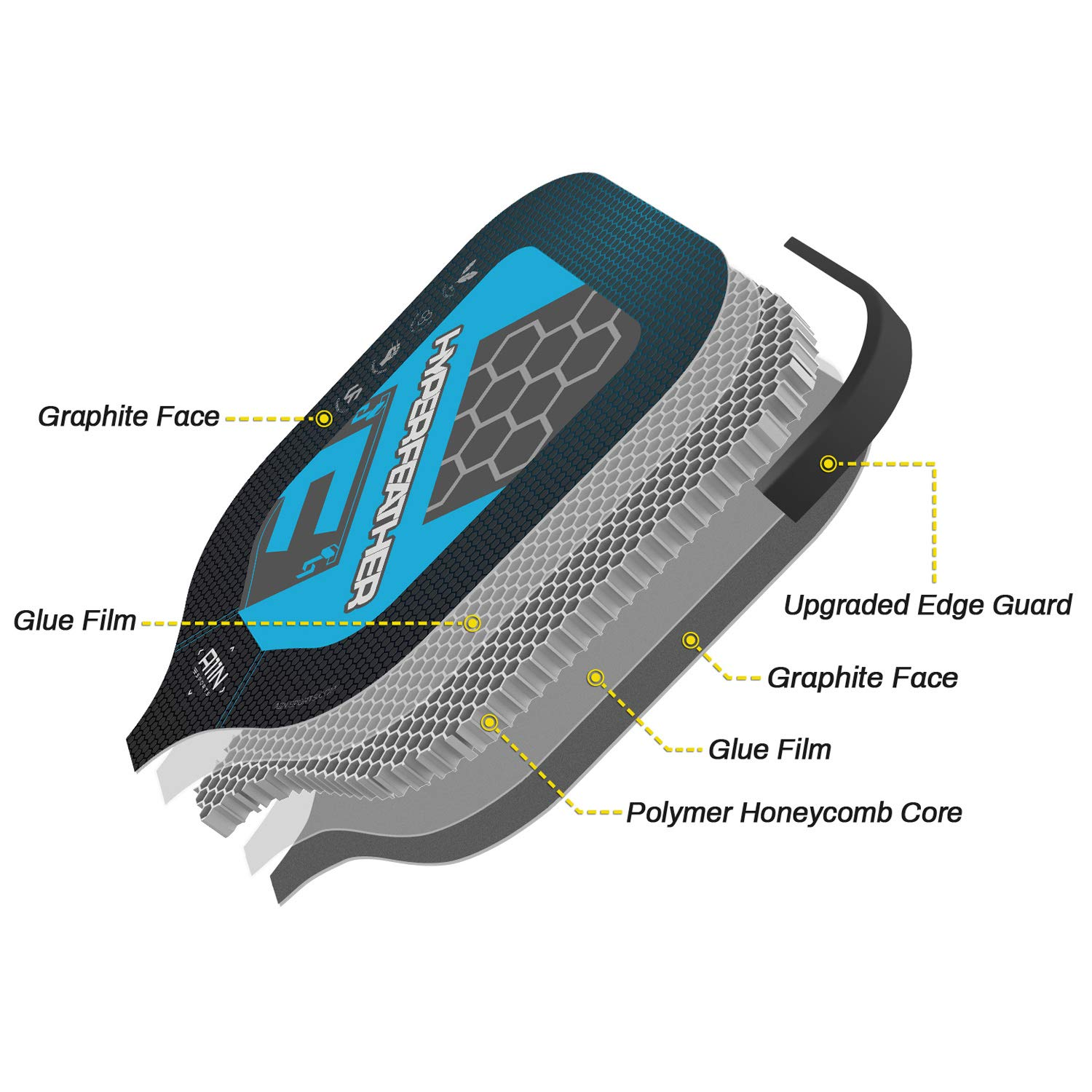 Includes Paddle Cover /& Overgrip 4.25 in Ultra Cushion Grip 8 Oz A11N Lightweight Graphite Pickleball Paddle- Upgrade Racquet Composite Polymer Honeycomb Core