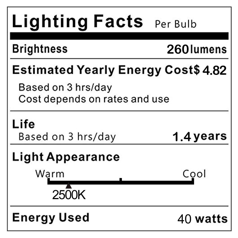 40-Watt Appliance Bulb, Appliance Light Bulb 40w A15, 120v 40w Refrigerator Bulb Clear Ceiling Fan Bulbs Medium (E26) Standard Household Base Crystal Clear, 24Packs by LEDESIGN (Image #5)