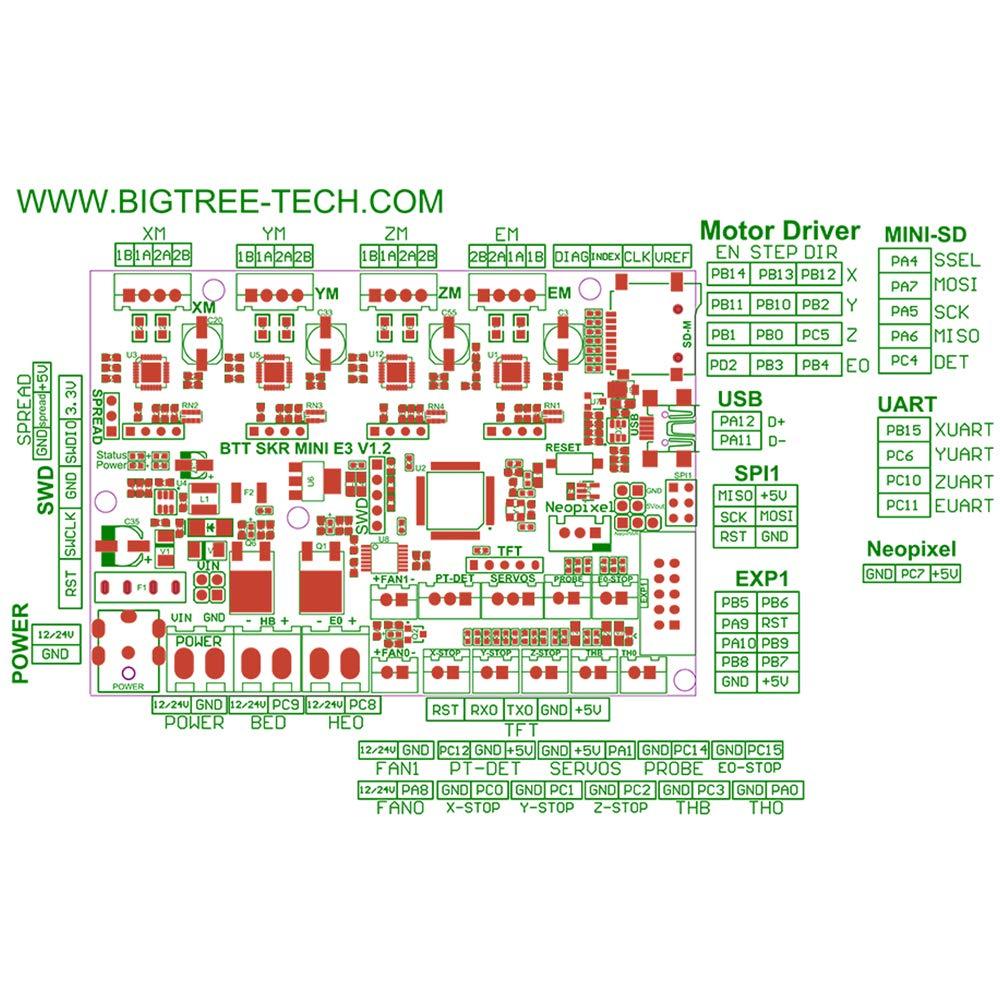 PoPprint BIGTREETECH SKR MINI E3 V1.2 Steuerkarte 32 Bit Mit TMC2209 UART VS TMC2208 F/ür Ender 3 Pro//5 SKR V1.3 E3 DIP 3D Druckerteile