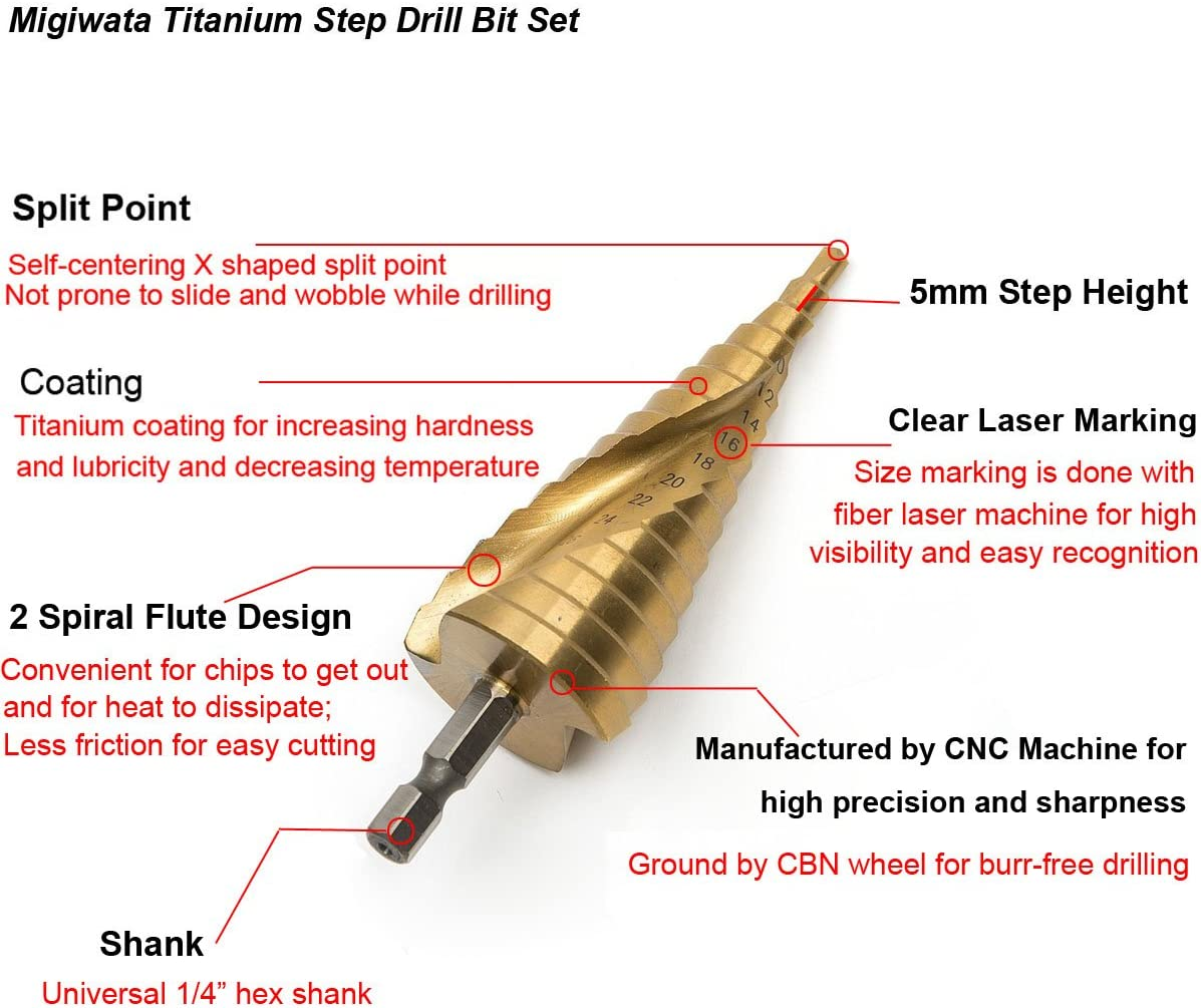 HSS Step Cone High Speed Cutting Drill Bit Steel Hole Cutter 4-12//4-20//4-32mm H2