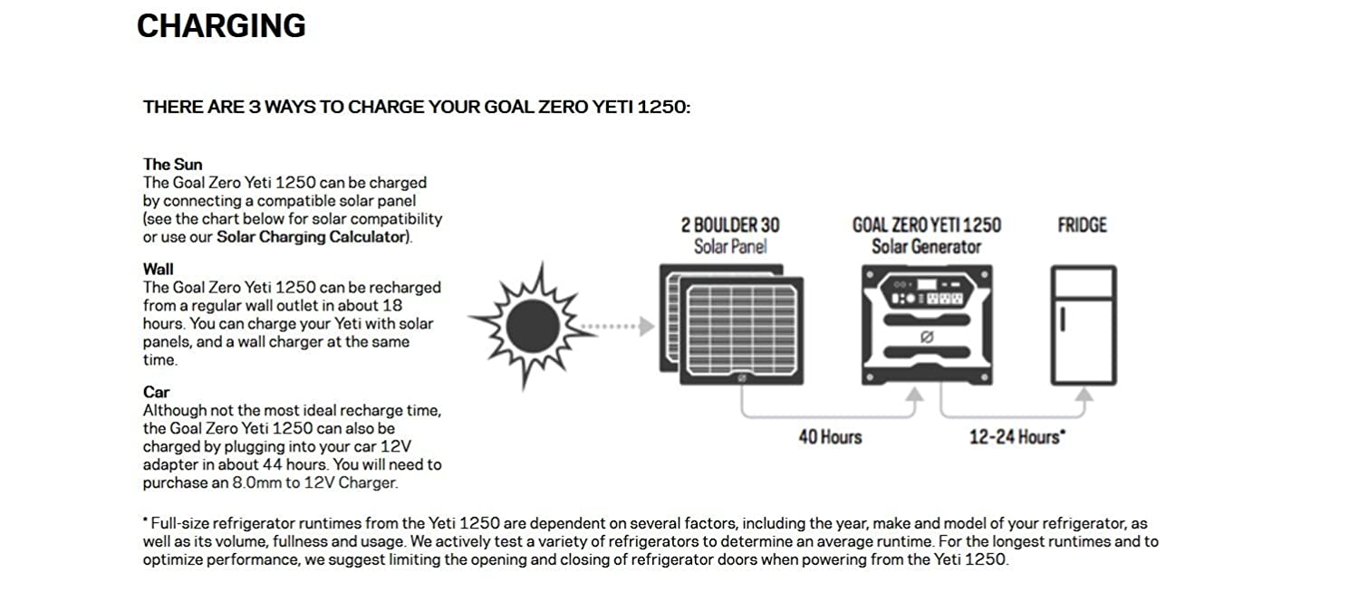 Goal Zero Yeti 1250 Portable Power Station With Roll Simplified Diagram Showing How Solar Sysetm Works Cart 1200wh Chainable Home Battery Backup Generator Alternative 12v Ac