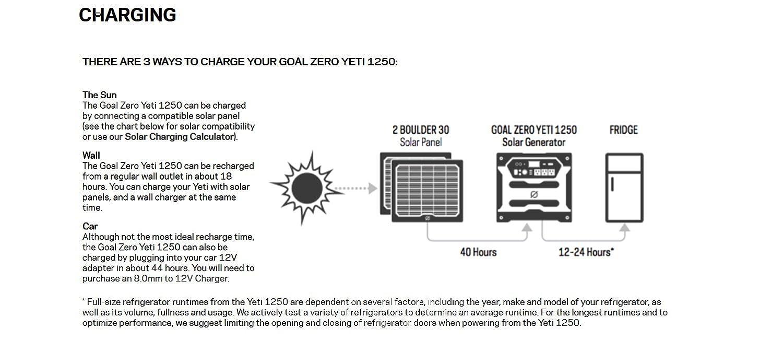 Amazoncom Goal Zero Yeti 1250 Portable Power Station With Roll