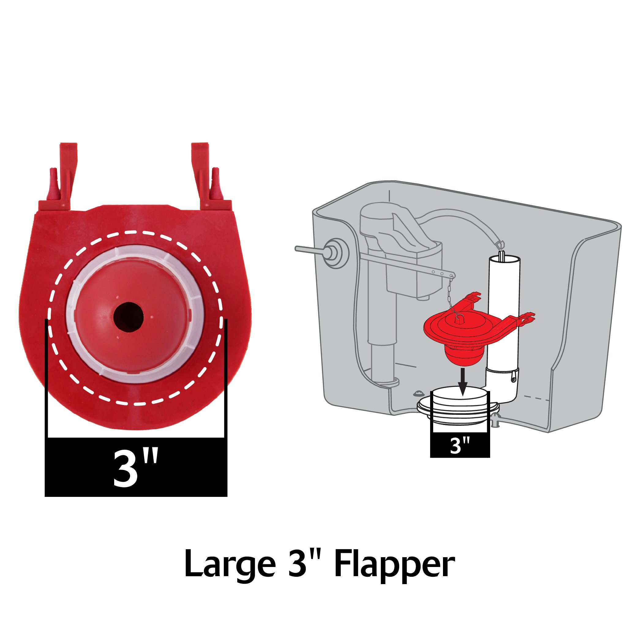 Korky 3060BP Universal Toilet Flapper Replaces Most 3-Inch Flappers - Long  Lasting Rubber - Easy to Install - Made in USA