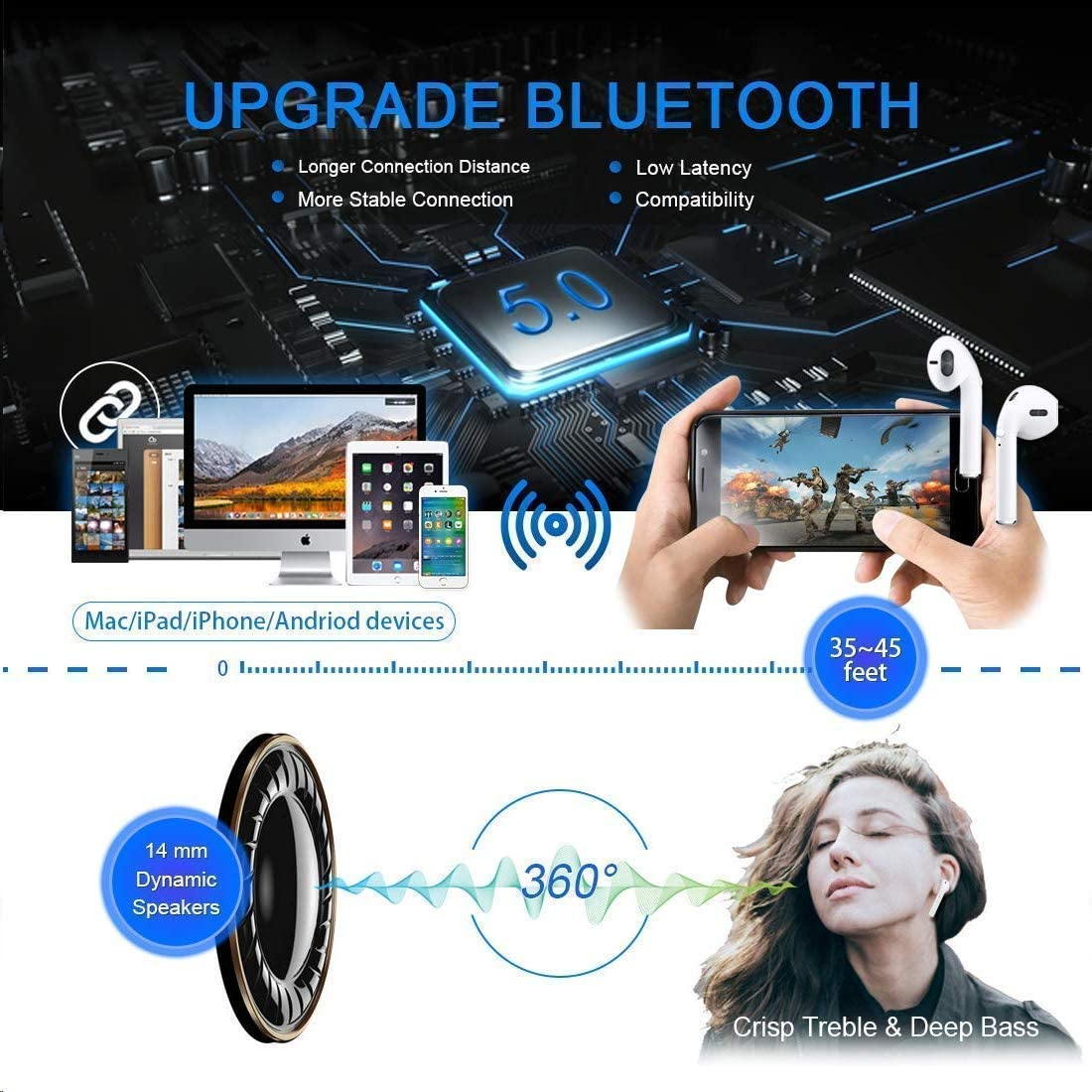 Bluetooth 5.0 Wireless Earbuds white Pop-ups Auto Pairingwith Portable Charging Case Noise Canceling IPX5 Waterproof Sports Headset Rabiry Bluetooth Headphones
