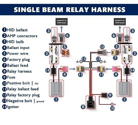 71sAJAjRl5L._SX450_ hid wiring harness diagram detailed schematics diagram