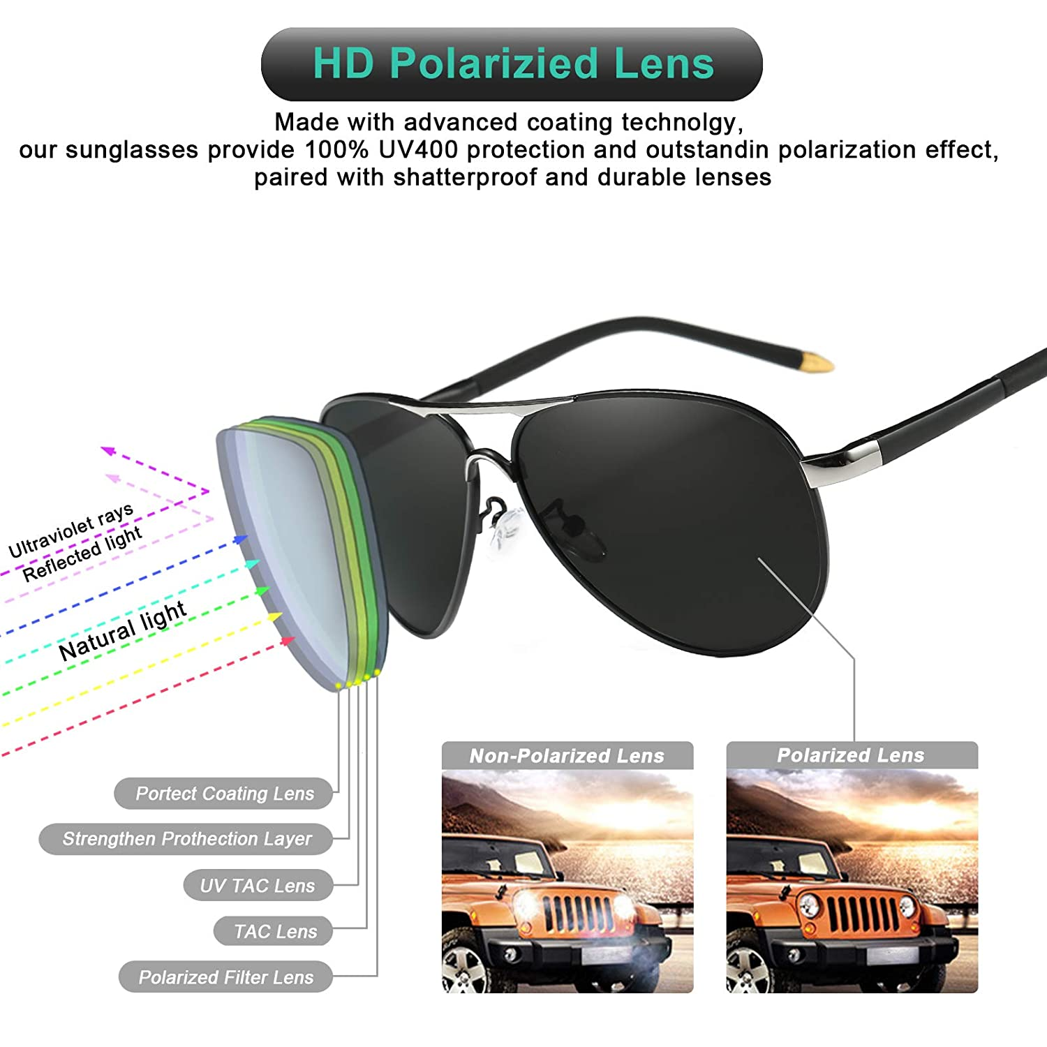WHCREAT Mens Driving Polarized Sunglasses Pilot Style With Metal Frame UV400 Protection Lens