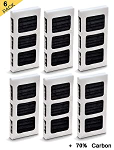 OH Refrigerator Air Filter Pleated Replacement, Compatible with Paultra2 Pure Air II ultra 2, 242047805, 5303918847, 6-PACK
