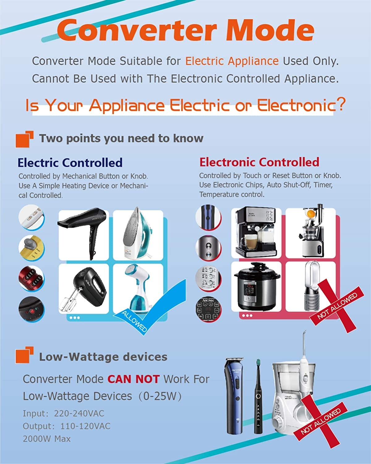 UK Asia Over 150 Countries 2000Watt Electric Converter Adapter Combo Step Down Voltage 220V to 110V for Hair Dryer Steam Iron Cell Phone Laptop MacBook Dual USB Power Plug Adapters US to Europe AU