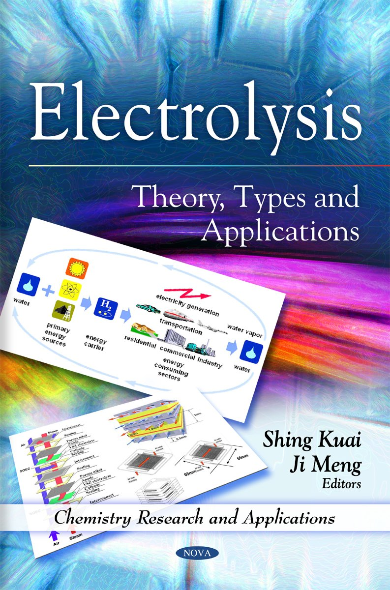 Electrolysis: Theory, Types and Applications (Chemistry